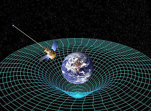 Gravity_circling_earth