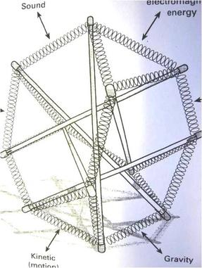Tensegrity 6_strut_with_springs