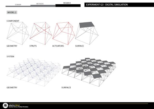 tensegrity geometry Sushant Verma Pradeep Devadass adaptive skins